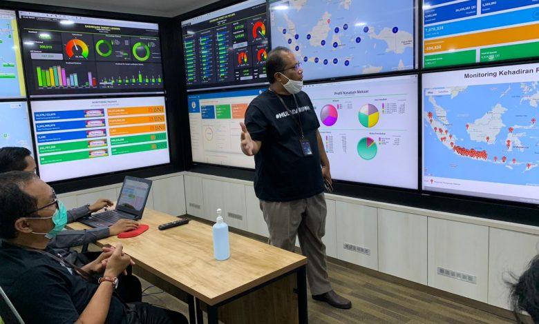 Photo of Pusat Monitoring Pemberdayaan PNM, Pantau Program Mekaar dan ULaMM secara Realtime
